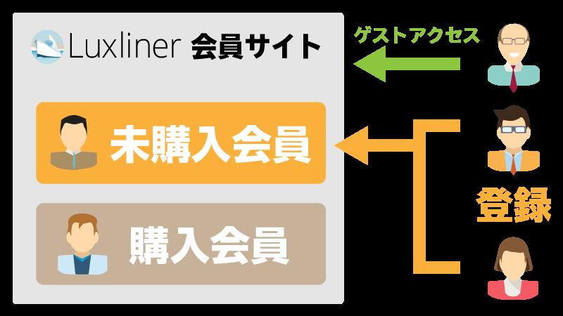 img-home-free-register